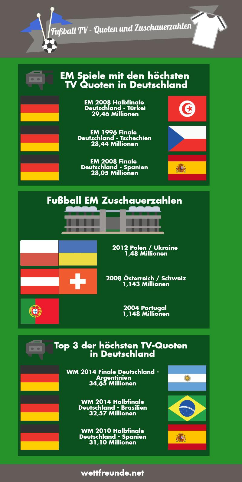 Handball – Der neue Volkssport?
